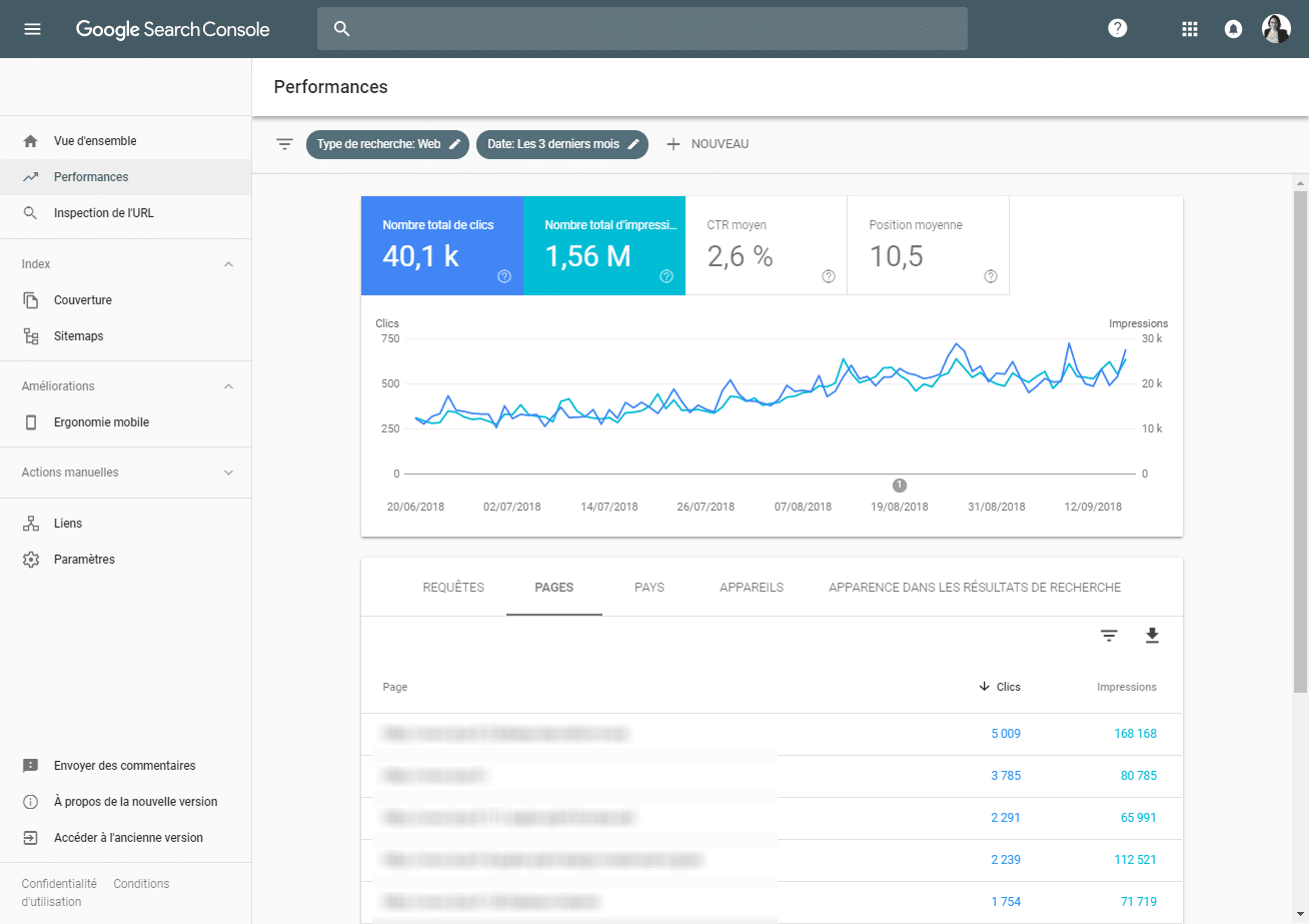 Google Search Console : Performances
